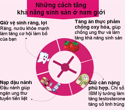 tang-kha-nang-sinh-san-2053-1392716027.j