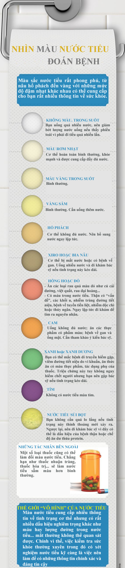 color-of-pee-copy-6489-1393824673.png