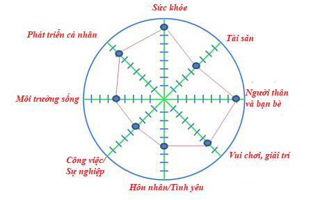 banh-xe-hanh-phuc-1855-1399453073.jpg