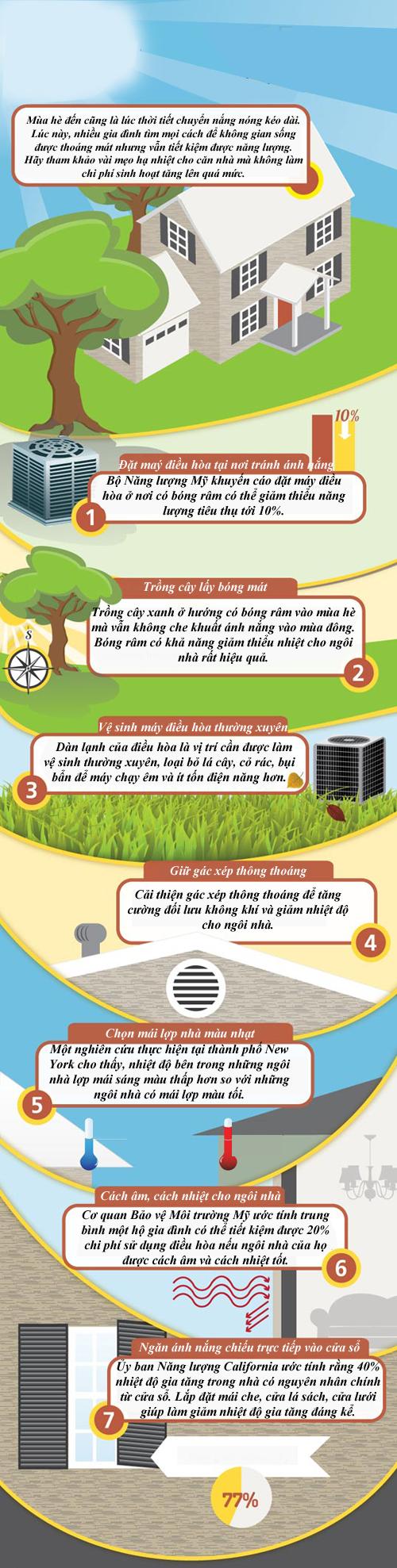 beat-the-heat-infographic-copy-2339-2049