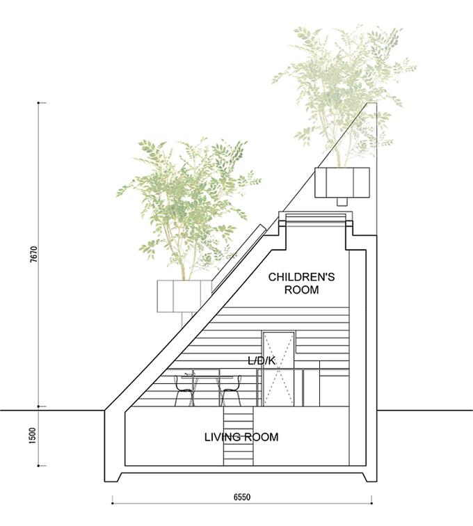 Ngôi nhà không mái ở Nhật Bản