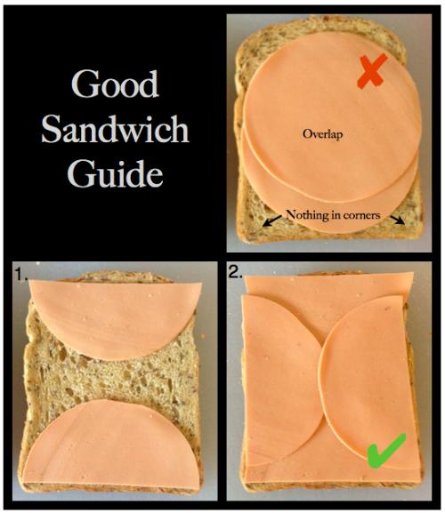 Với cách sắp xếp này, bạn sẽ đảm bảo lượng thịt trải đều trên miếng bánh sandwich.