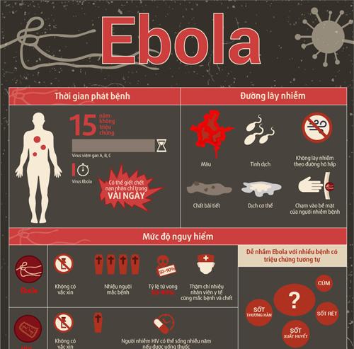 Ebola-1-8343-1407827751.jpg