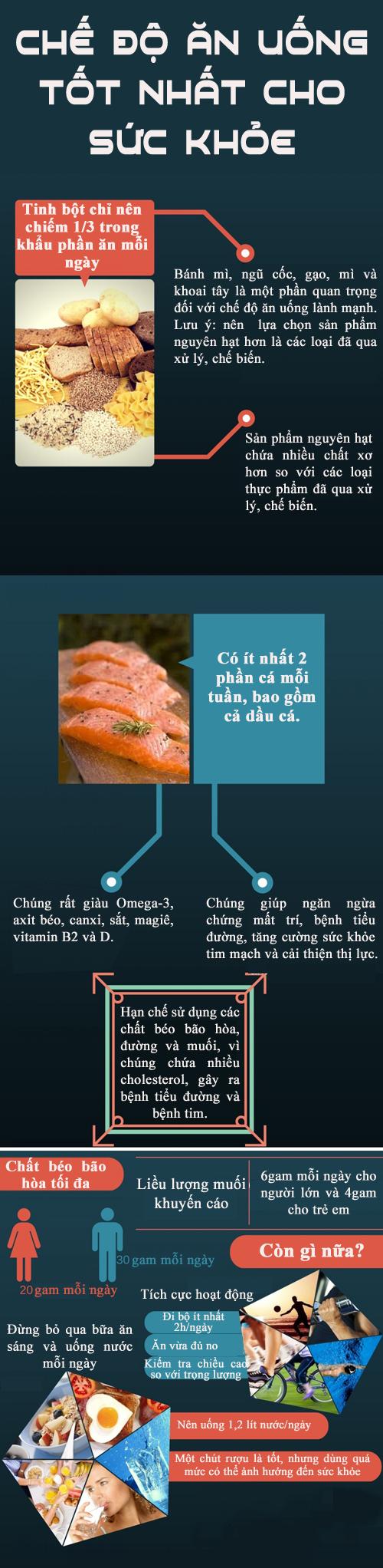 Che-do-an-uong-hop-ly-9059-1412438428.pn