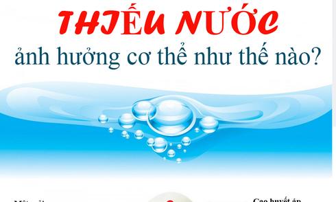Uống không đủ nước ảnh hưởng cơ thể ra sao