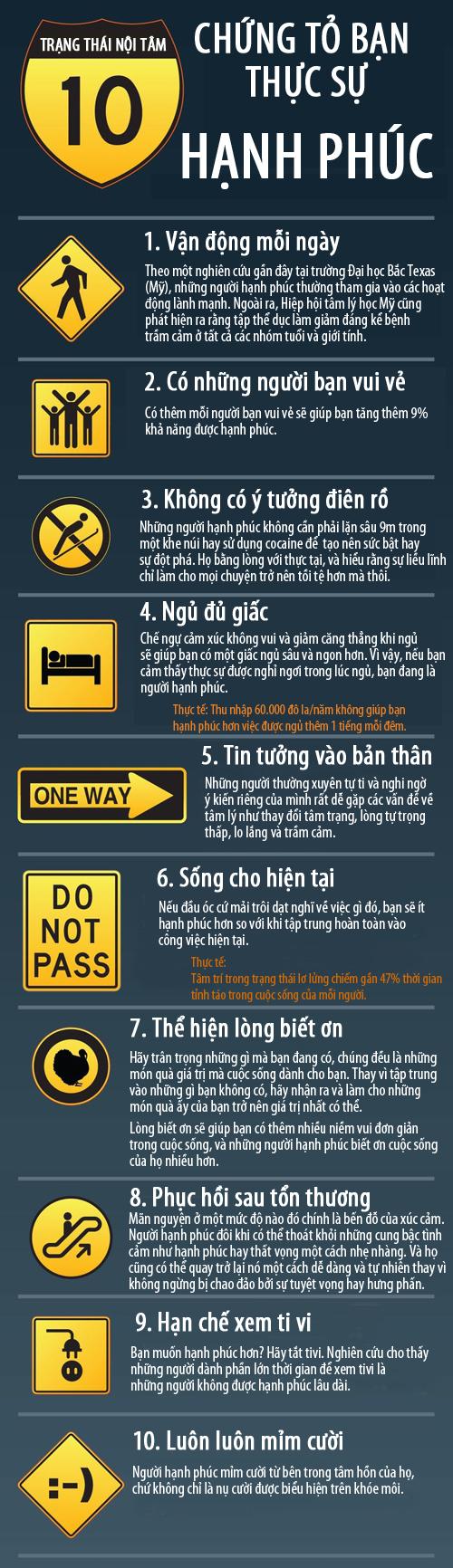 10 dấu hiệu chứng tỏ bạn hạnh phúc