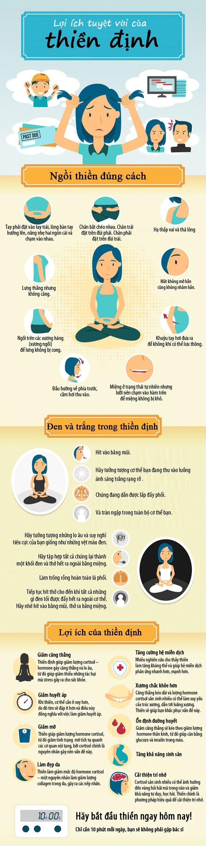 10 phút ngồi thiền đúng cách có lợi cho sức khỏe