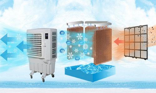 Quạt điều hòa - giải pháp cân nhắc khi chưa đủ tiền mua máy điều hòa