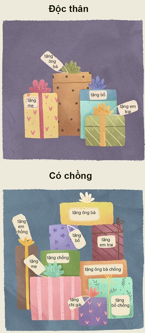 8-khac-biet-giua-phu-nu-doc-than-va-co-chong-4