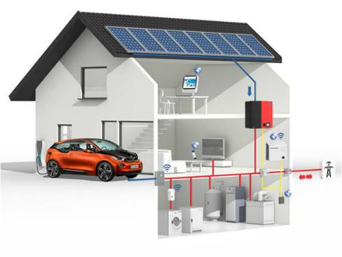 Mô hình nhà với hệ thống năng lượng mặt trời thông minh.