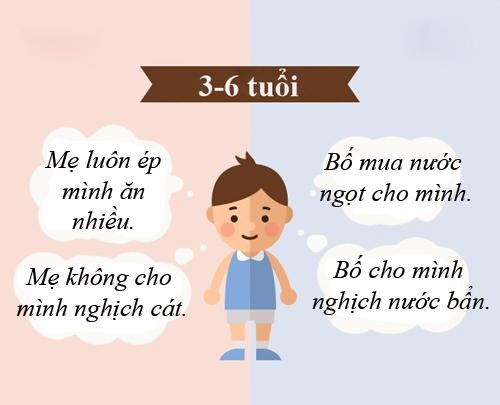trong-mat-con-cai-cha-me-thay-doi-nhu-the-nao-qua-nam-thang-2