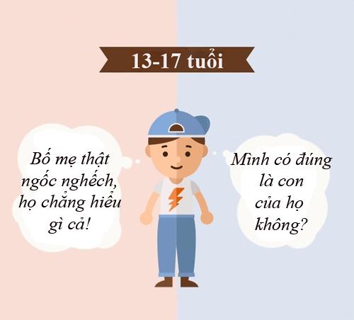 trong-mat-con-cai-cha-me-thay-doi-nhu-the-nao-qua-nam-thang-4