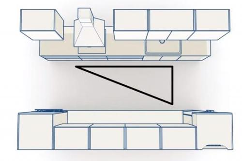 Untitled 1 9451 1482133874 9 quy tắc thiết kế nhà bếp bạn phải thuộc lòng