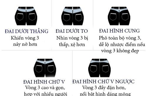 bi-mat-quyen-ru-trong-chiec-dai-quan-jeans