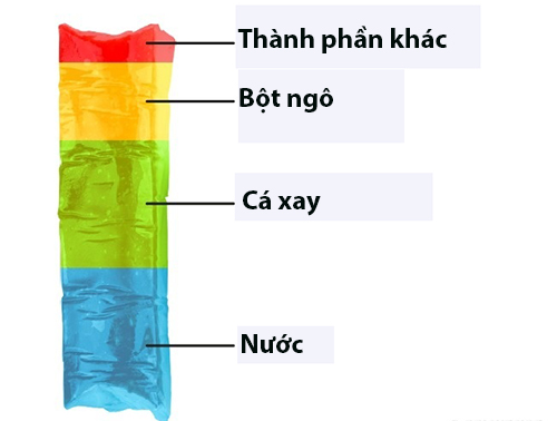 7-su-that-gay-soc-ve-thuc-an-ma-ban-kho-tin-1