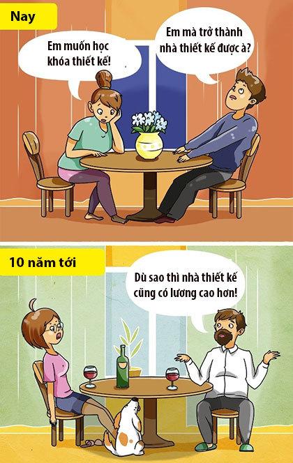 9 việc sẽ khiến bạn hối hận trong 10 năm tới