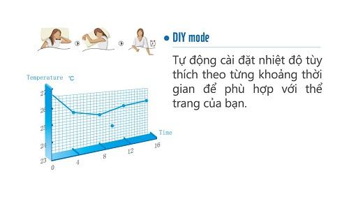 Chế độ điều chỉnh nhiệt độ giúp cả nhà cảm thấy thoải mái hơn mỗi sáng thức dậy.