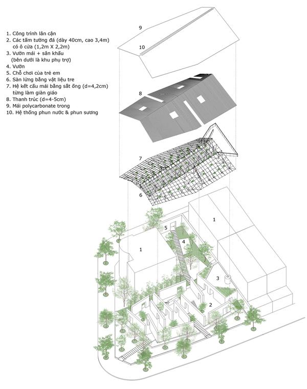 Ngôi nhà 'mê cung' ở Hà Nam xây từ đá vụn và giàn giáo