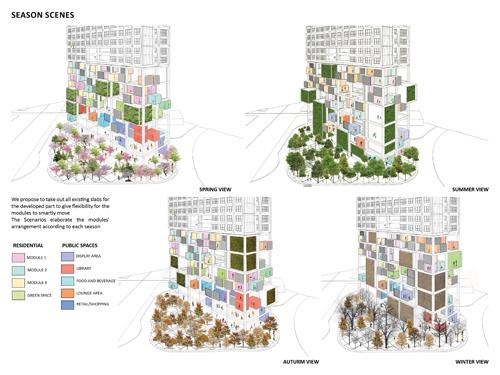 Trong tương lai, kiến trúc sẽ không chỉ là sự trải nghiệm một chiều, mà sẽ có sự tương tác 2 chiều.