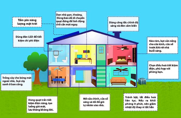 10 cách giúp làm mát nhà trong ngày hè oi nóng