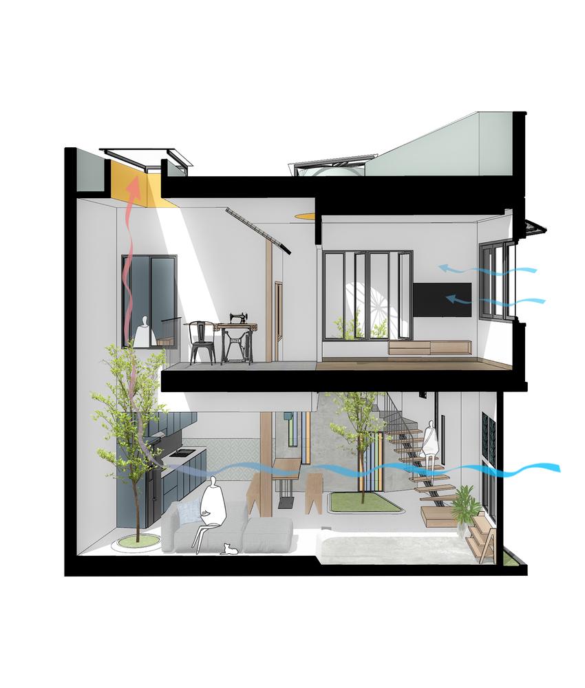 DAISY HOUSE drawing 2 1578468796 680x0 - Ngôi nhà hai tầng trên mảnh đất méo 60 m2 ở Đà Nẵng